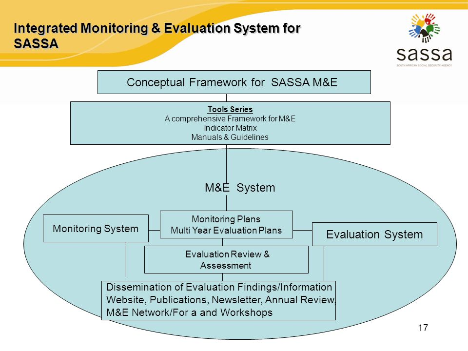 Integrated Monitoring & Evaluation System for SASSA