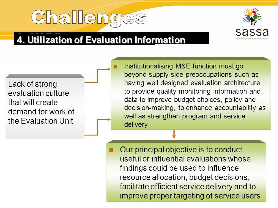 Challenges 2. M&E Framework 4. Utilization of Evaluation Information