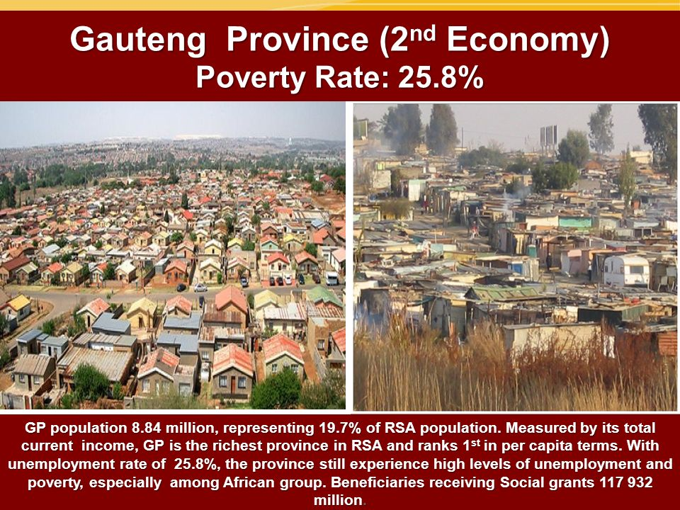 Gauteng Province (2nd Economy) Poverty Rate: 25.8%