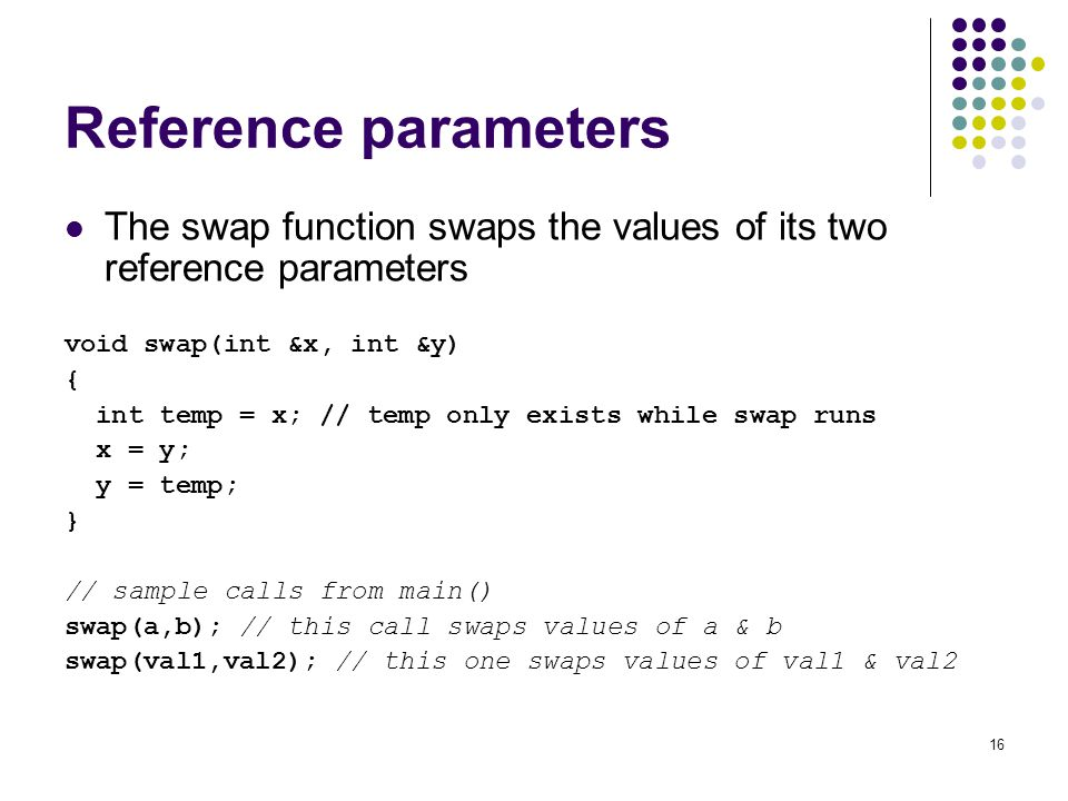 Reference parameters The swap function swaps the values of its two reference parameters. void swap(int &x, int &y)