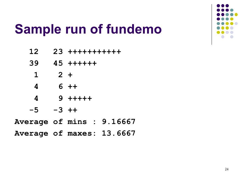 Sample run of fundemo 12 23 +++++++++++ 39 45 ++++++ 1 2 + 4 6 ++