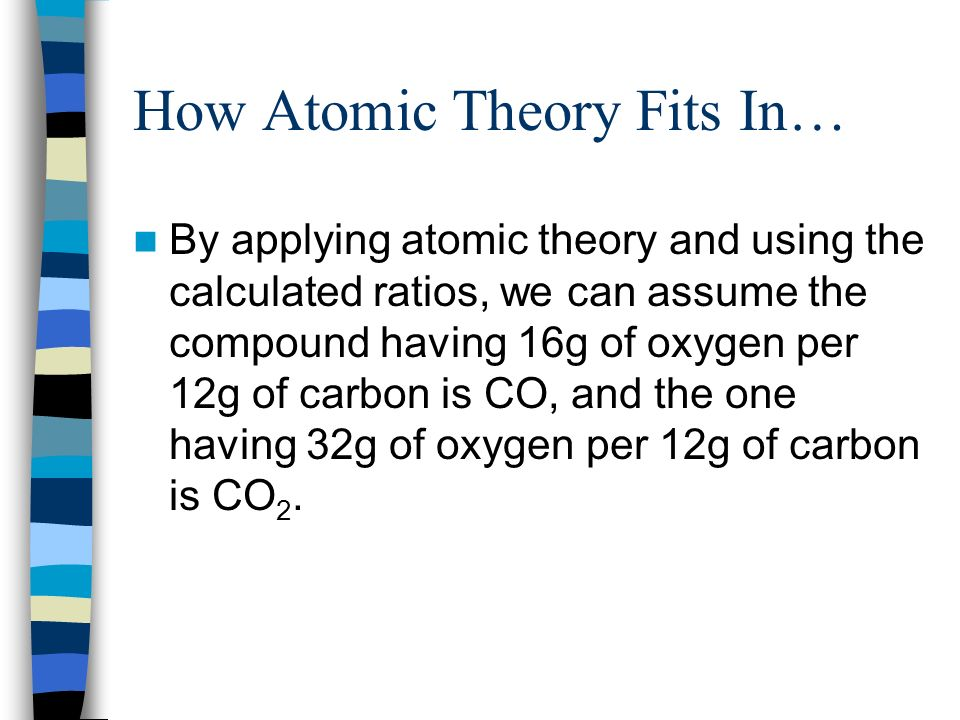 How Atomic Theory Fits In…
