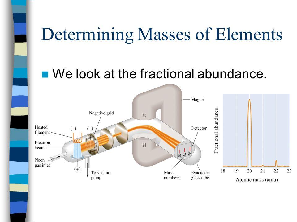Determining Masses of Elements