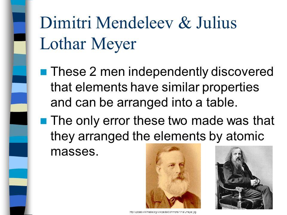 Dimitri Mendeleev & Julius Lothar Meyer
