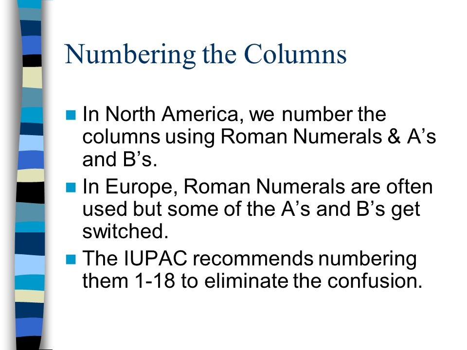 Numbering the Columns In North America, we number the columns using Roman Numerals & A's and B's.