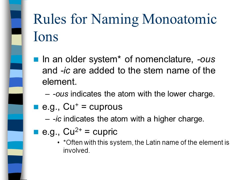 Rules for Naming Monoatomic Ions