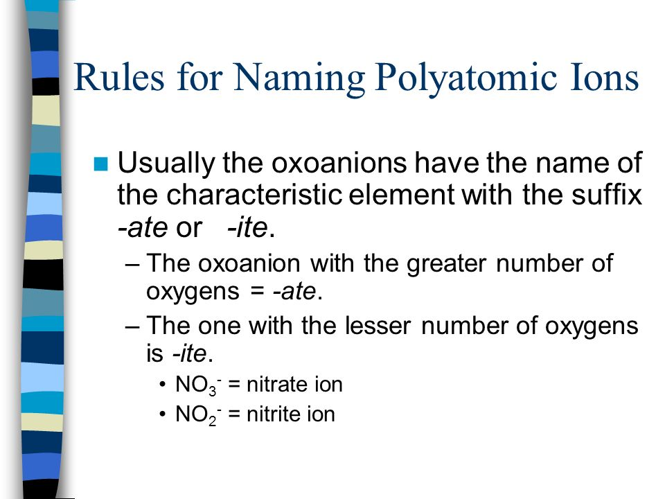 Rules for Naming Polyatomic Ions