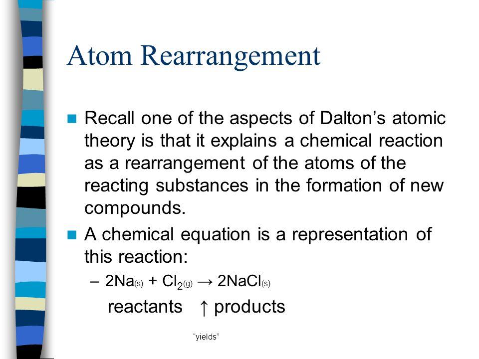 Atom Rearrangement