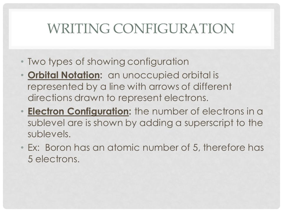 Writing Configuration