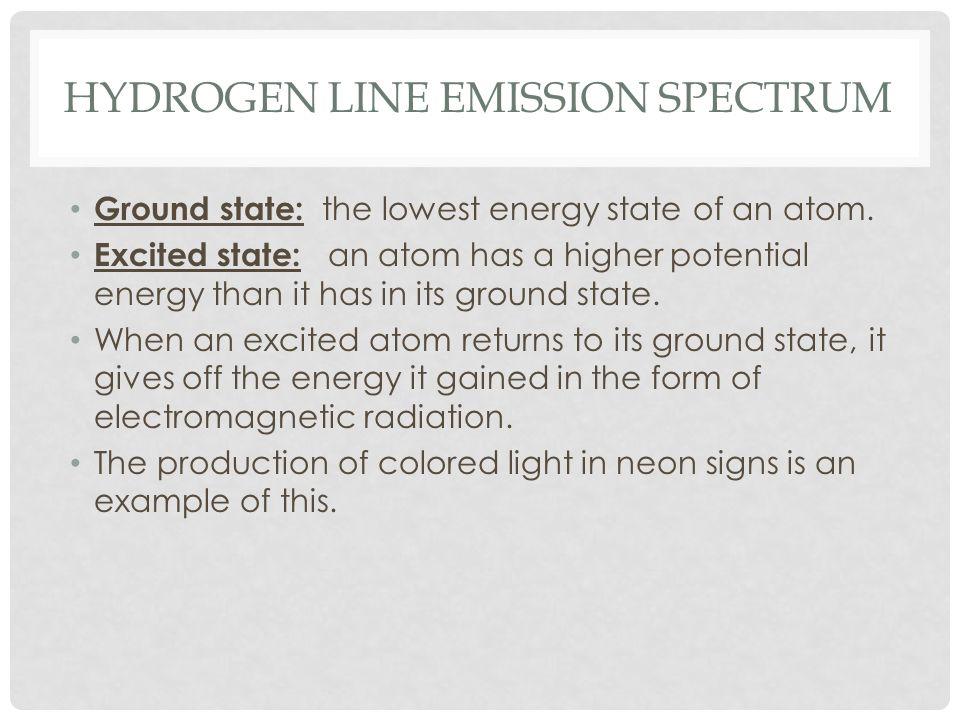 Hydrogen Line Emission Spectrum