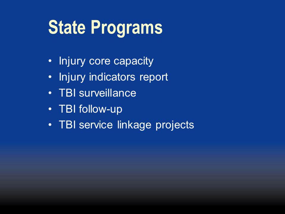 State Programs Injury core capacity Injury indicators report