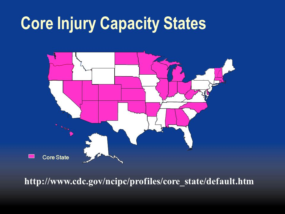 Core Injury Capacity States