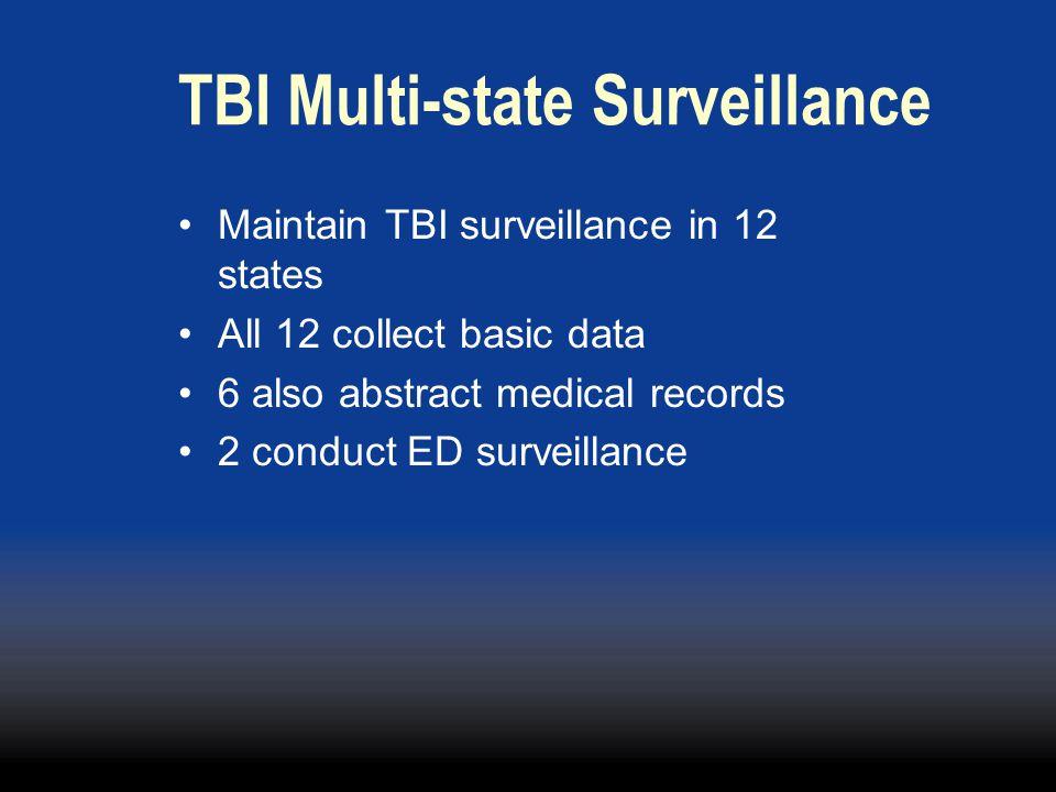 TBI Multi-state Surveillance