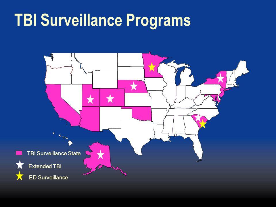 TBI Surveillance Programs