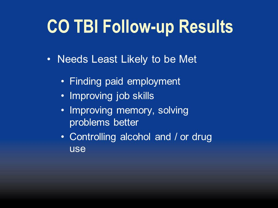 CO TBI Follow-up Results