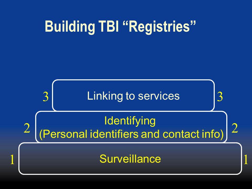 Building TBI Registries