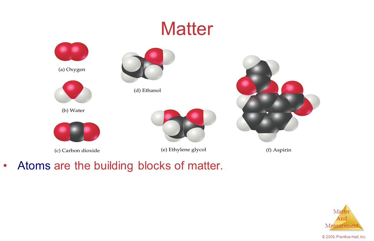 Matter Atoms are the building blocks of matter.