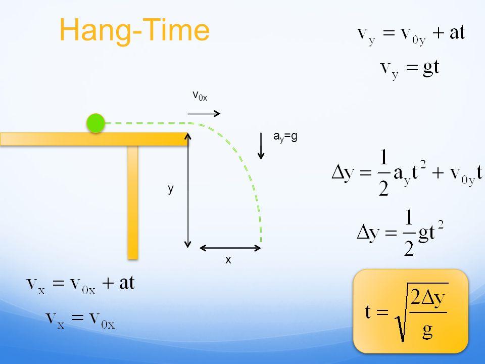 Hang-Time v0x ay=g y x