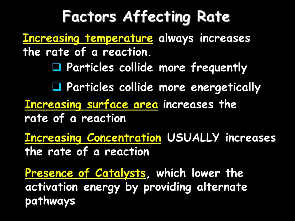 Factors Affecting Rate