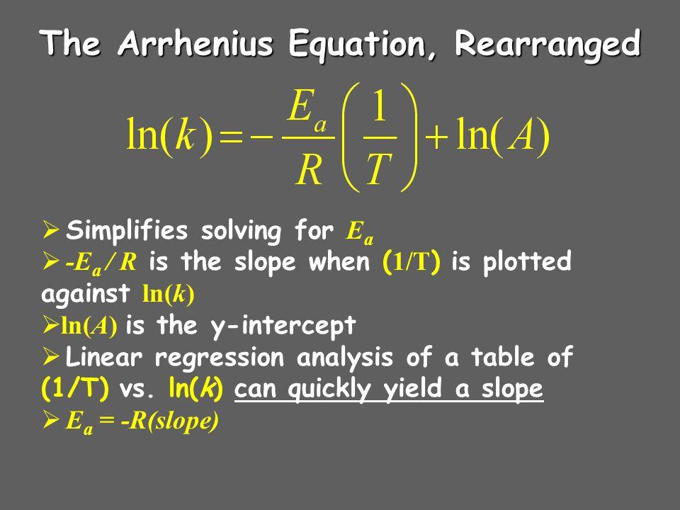 The Arrhenius Equation, Rearranged
