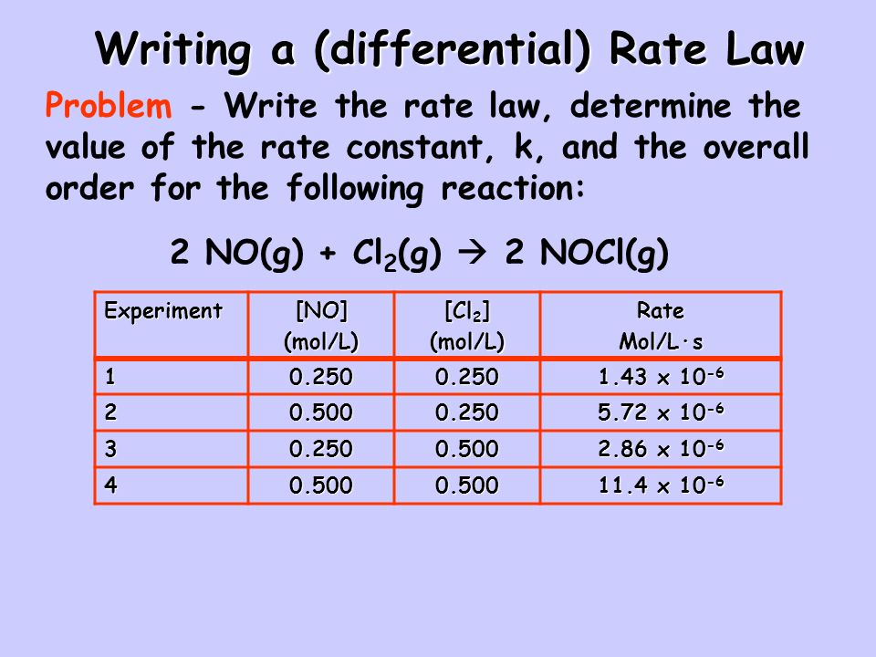 how to find rate constant k from table