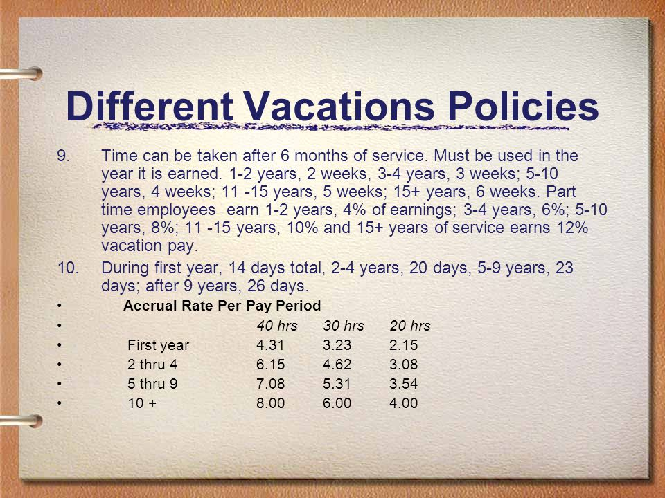 Different Vacations Policies