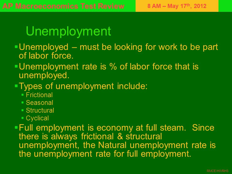 UnemploymentUnemployed – must be looking for work to be part of labor force. Unemployment rate is % of labor force that is unemployed.
