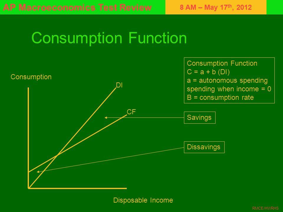 Consumption Function Consumption Function C = a + b (DI)