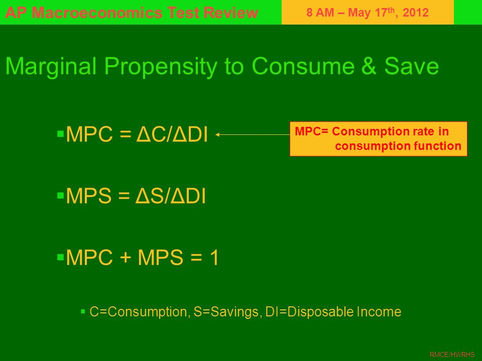 Marginal Propensity to Consume & Save