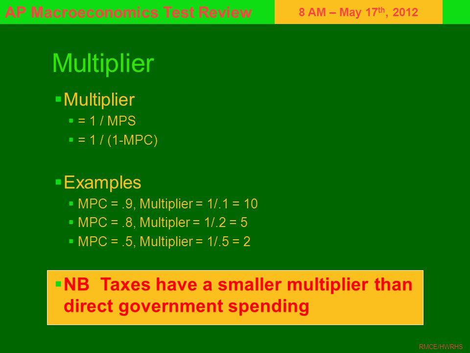 Multiplier Multiplier Examples