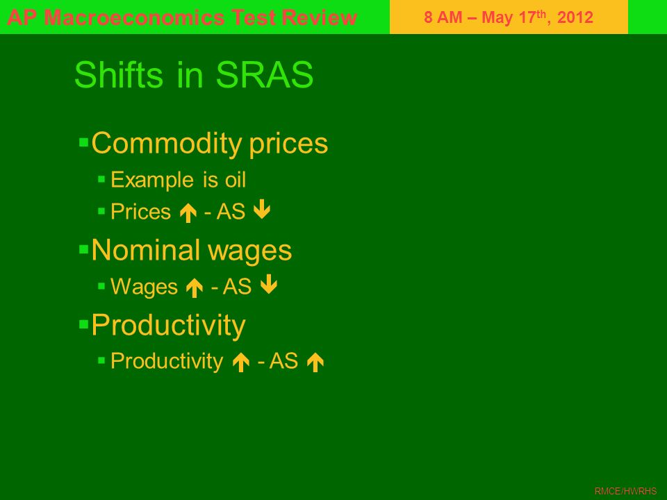 Shifts in SRAS Commodity prices Nominal wages Productivity