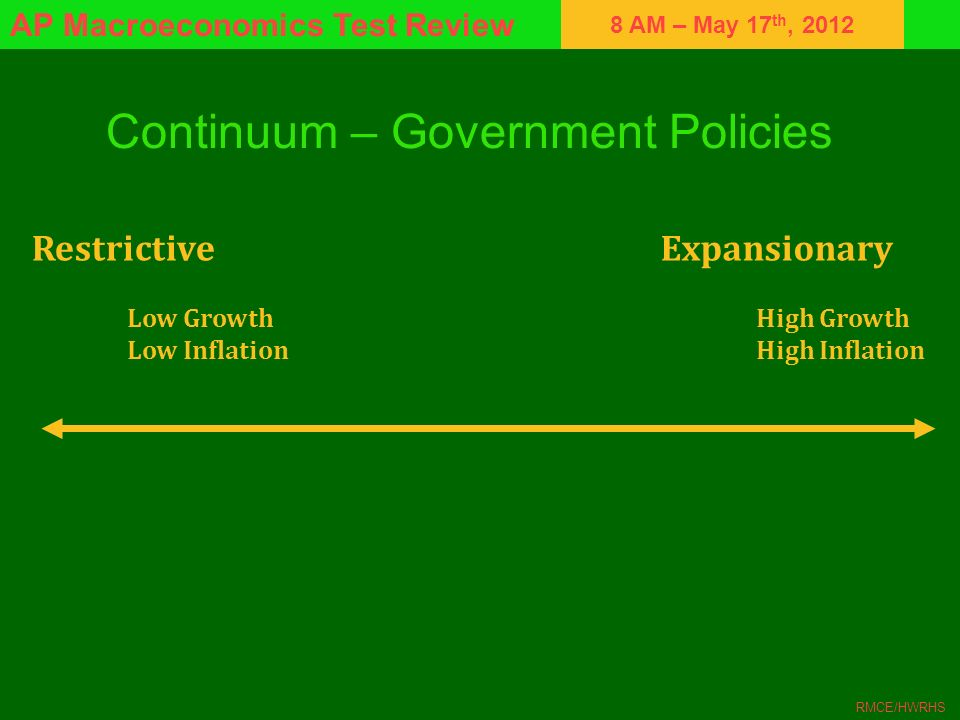 Continuum – Government Policies