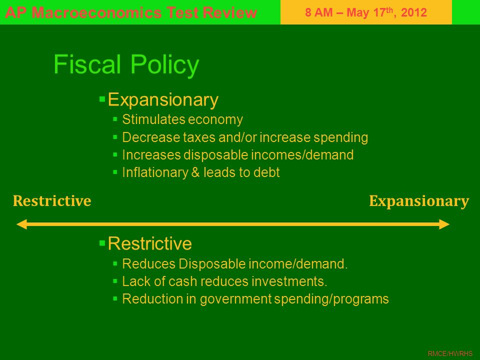 Fiscal Policy Expansionary Restrictive Restrictive Expansionary