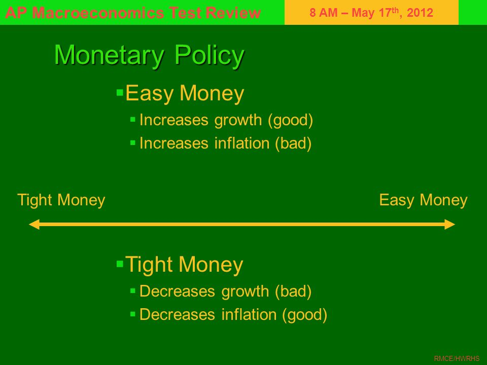 Monetary Policy Easy Money Tight Money Increases growth (good)