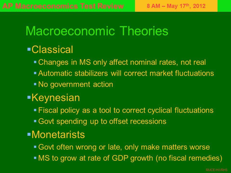 Macroeconomic Theories