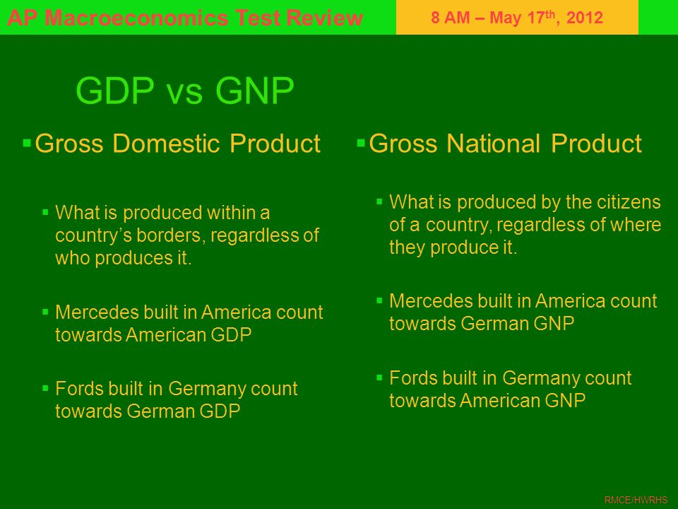 GDP vs GNP Gross Domestic Product Gross National Product