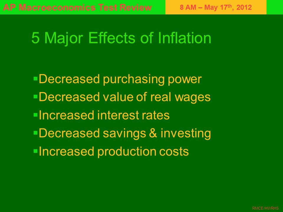 5 Major Effects of Inflation
