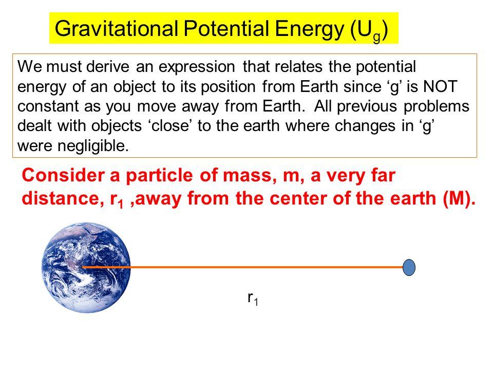 Gravitational Potential Energy (Ug)