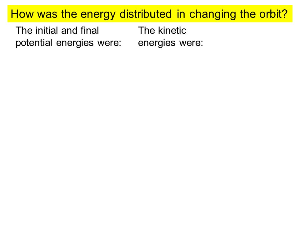 How was the energy distributed in changing the orbit