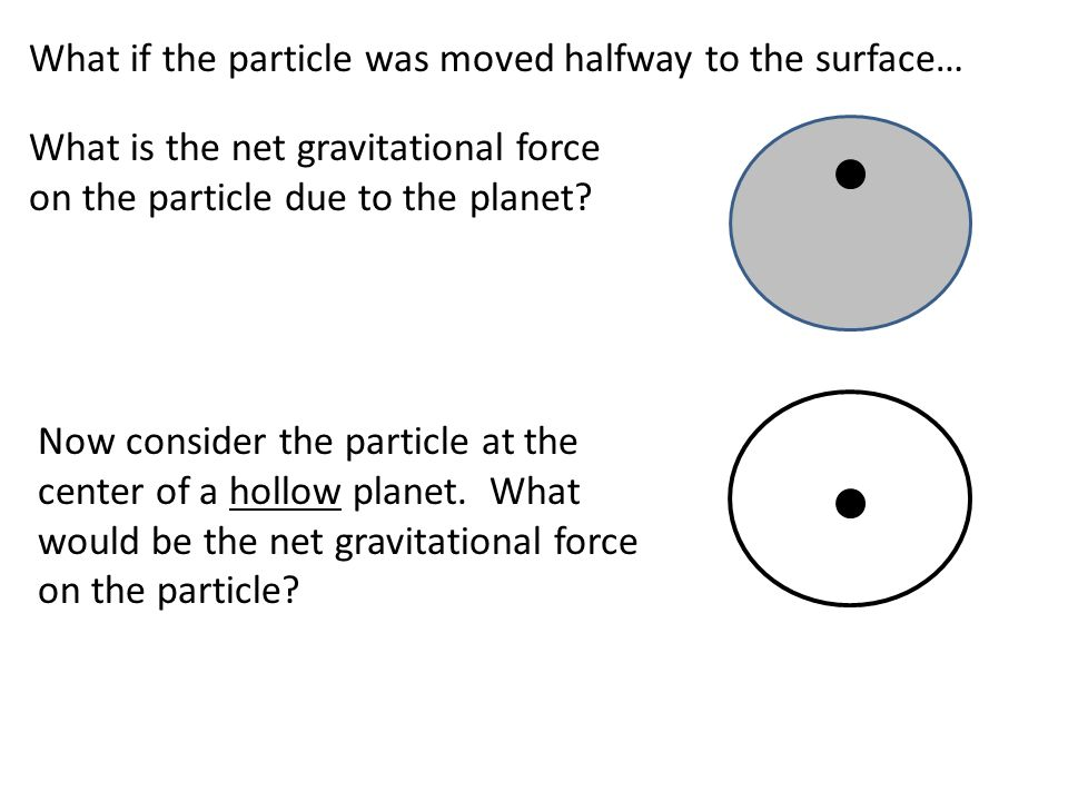 What if the particle was moved halfway to the surface…