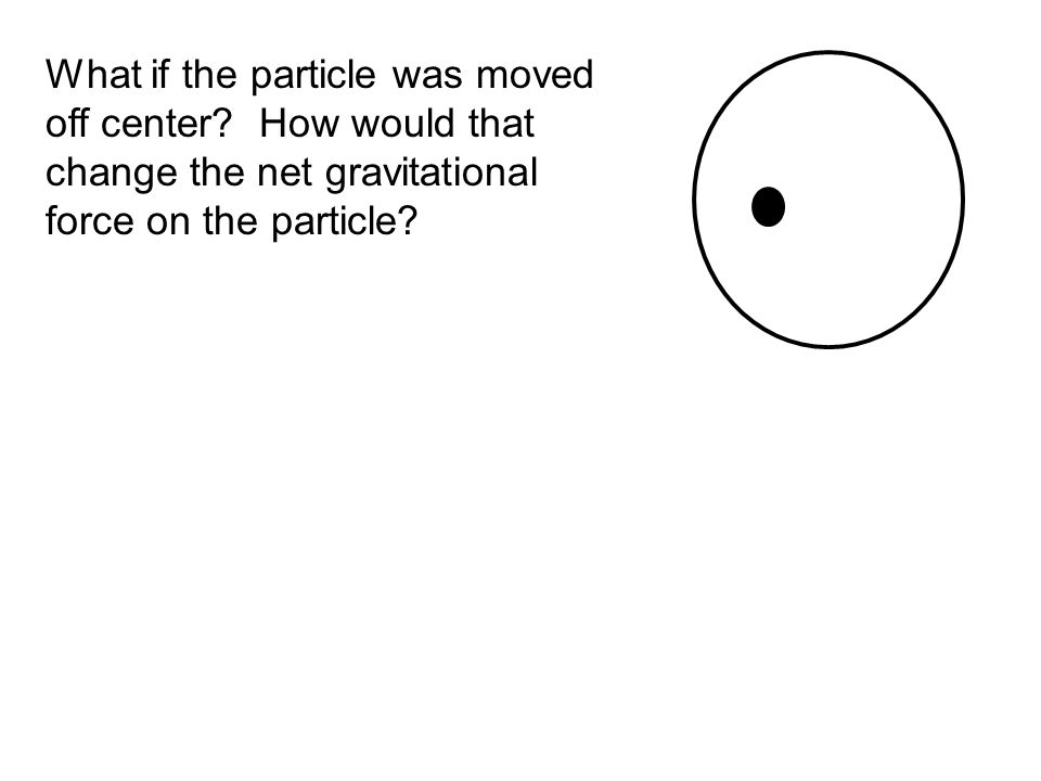 What if the particle was moved off center