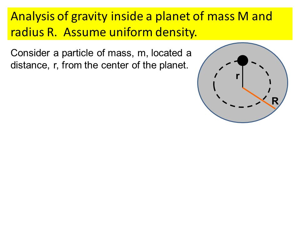 Analysis of gravity inside a planet of mass M and radius R
