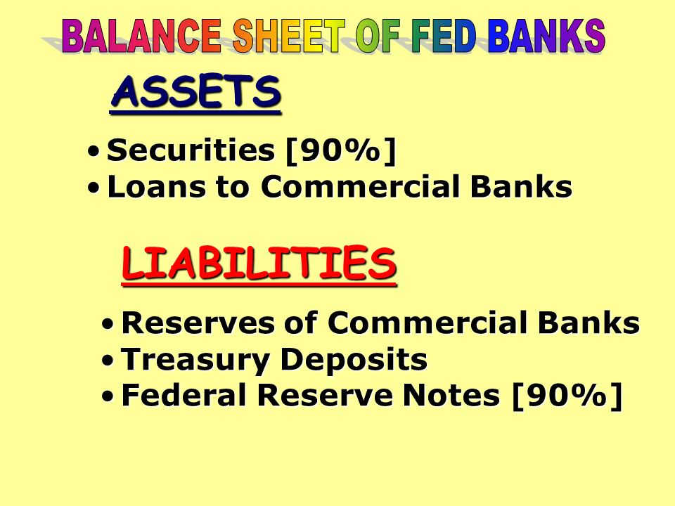 BALANCE SHEET OF FED BANKS