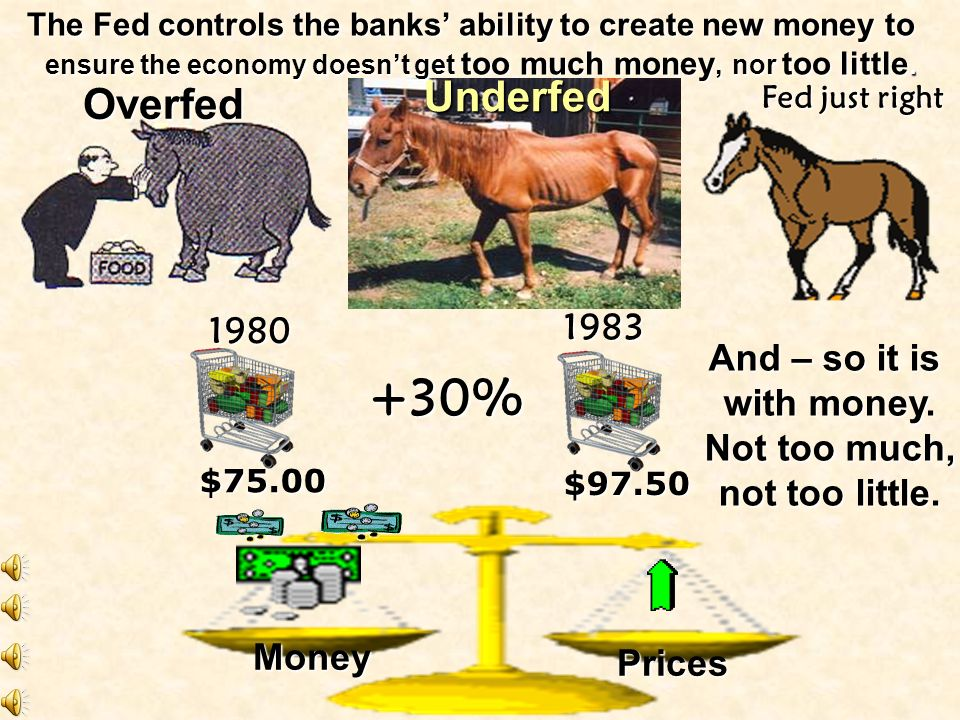 +30% Underfed Overfed 1983 1980 And – so it is with money.