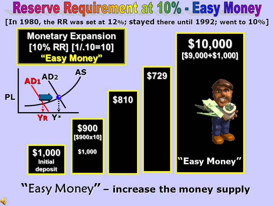 Easy Money – increase the money supply