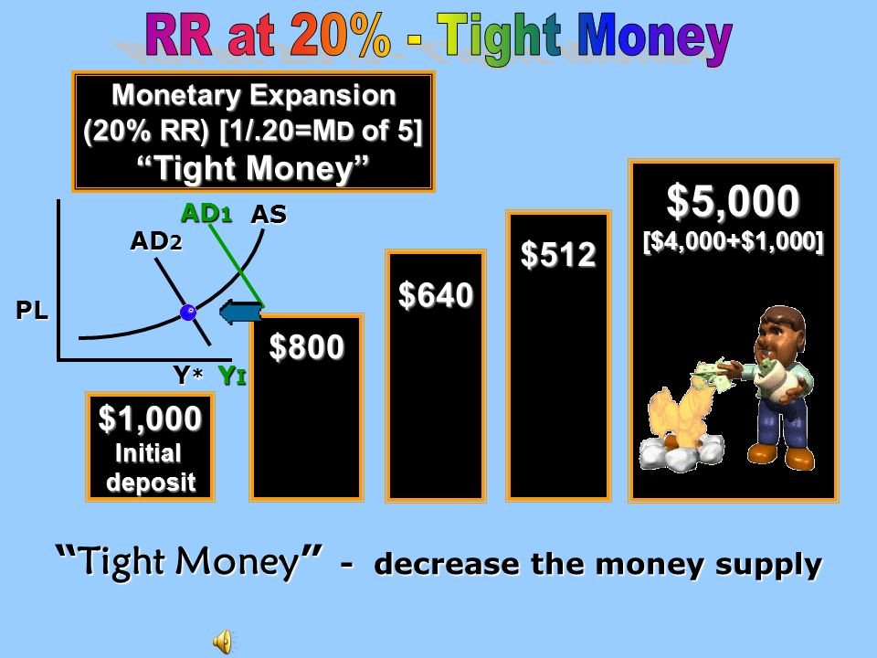 Tight Money - decrease the money supply