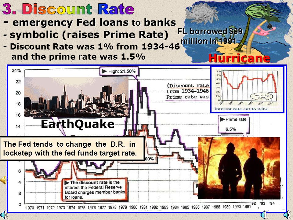 3. Discount Rate Hurricane EarthQuake