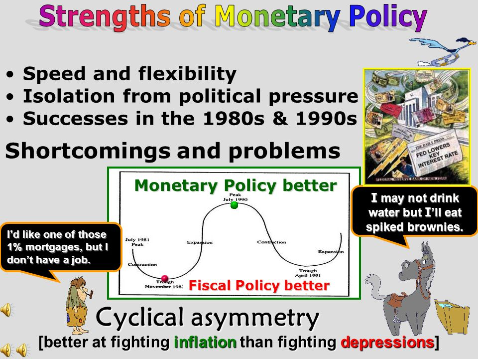 Cyclical asymmetry Strengths of Monetary Policy