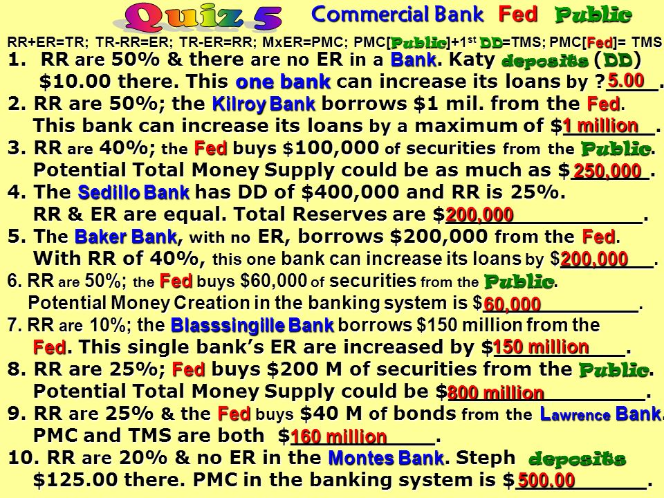 Commercial Bank Fed Public