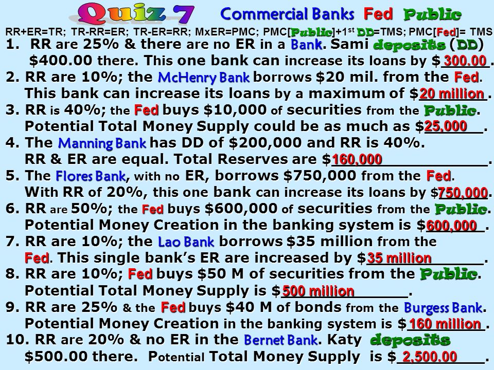 Commercial Banks Fed Public